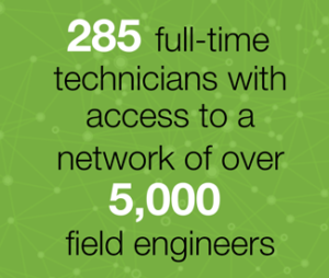 285 full time technicians